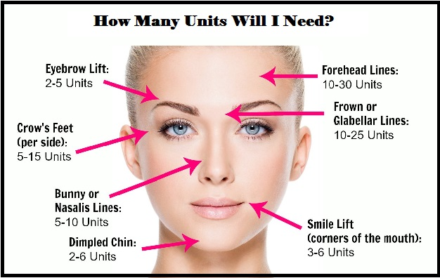Botox_treatment_delhi