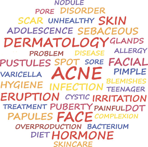 Acne_Treatment_delhi