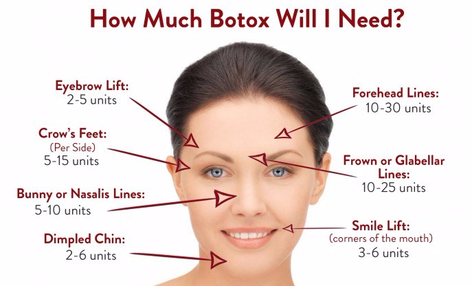 Botox_price_delhi
